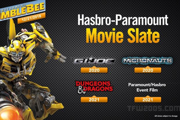'Bumblebee' Movie Ups Hasbro Q3 Entertainment Revenue; Expects to Close eOne Acquisition in Current Quarter