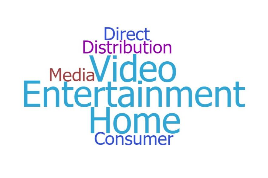 Home Entertainment Divisions Change Names