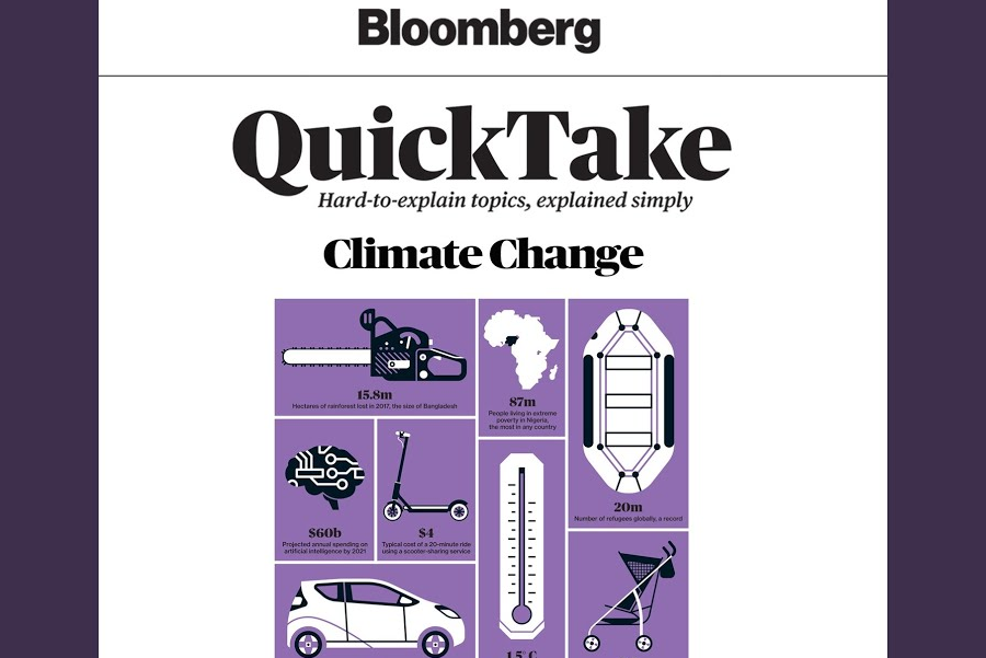 Bloomberg Launches 'Quicktake' News Streaming Service